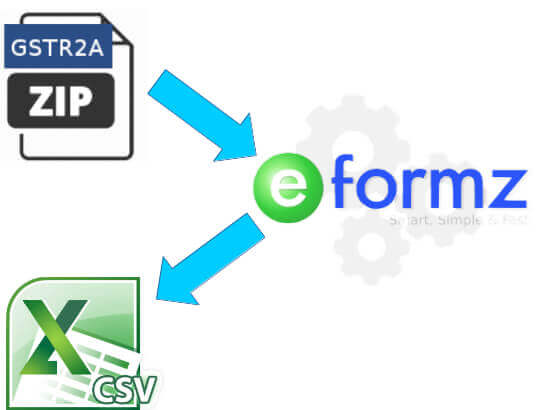 generate csv or excel from json or zip for GSTR2-A Return using E-Formz